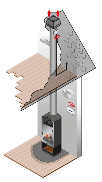 Illustration of chimney fan mounted on top of a chimney